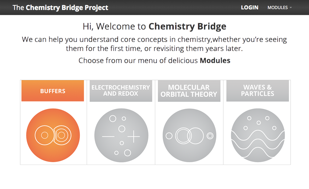 Chemistry Bridge